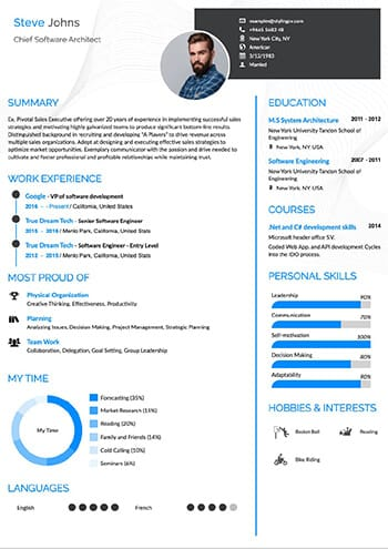 A simple CV that showcases both the ability and skills in an easy and readable formate.