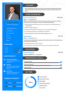 Amaizng Resume Templates