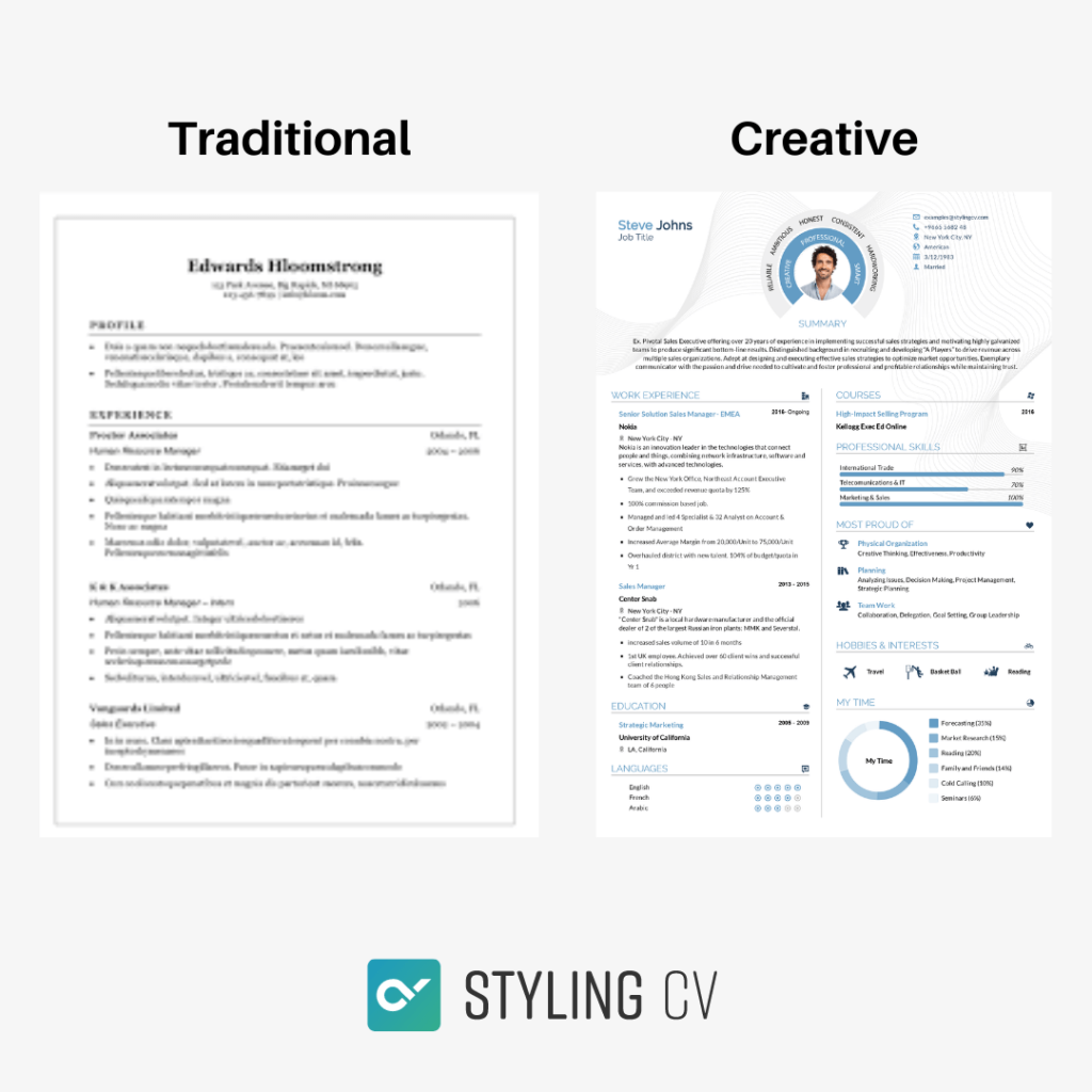 Clean and organized resume